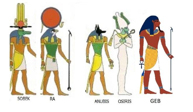 Main Egyptian Gods