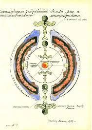 Tibert map of Hollow Earth